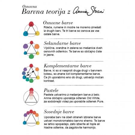 Barvna-teorija-z-annie-sloan